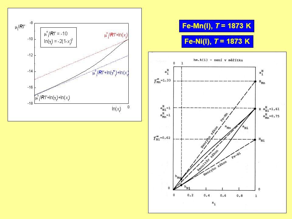 9 Fe-Ni(l), T = 1873 K Fe-Mn(l), T = 1873 K