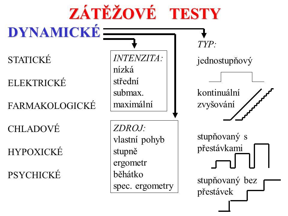 ZÁTĚŽOVÉ TESTY DYNAMICKÉ STATICKÉ ELEKTRICKÉ FARMAKOLOGICKÉ CHLADOVÉ HYPOXICKÉ PSYCHICKÉ ZDROJ: vlastní pohyb stupně ergometr běhátko spec. ergometry