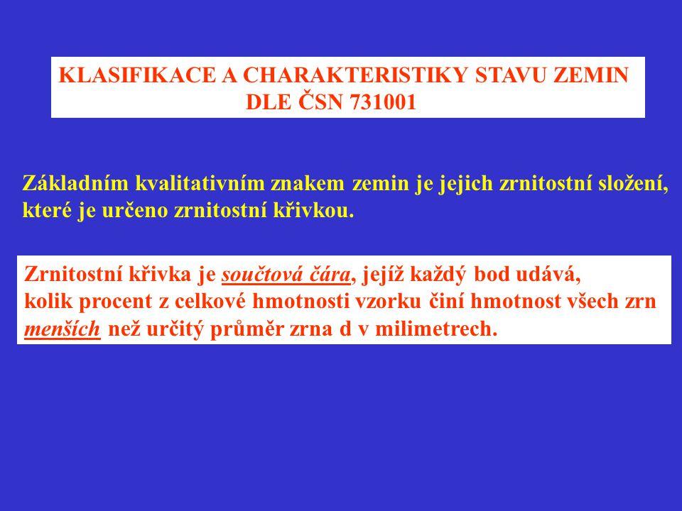 KLASIFIKACE A CHARAKTERISTIKY STAVU ZEMIN DLE ČSN 731001 Základním kvalitativním znakem zemin je jejich zrnitostní složení, které je určeno zrnitostní