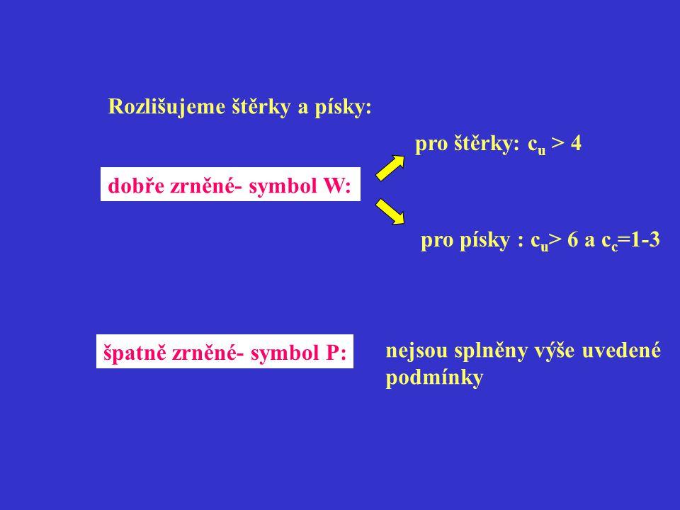 Rozlišujeme štěrky a písky: dobře zrněné- symbol W: pro štěrky: c u > 4 pro písky : c u > 6 a c c =1-3 špatně zrněné- symbol P: nejsou splněny výše uv