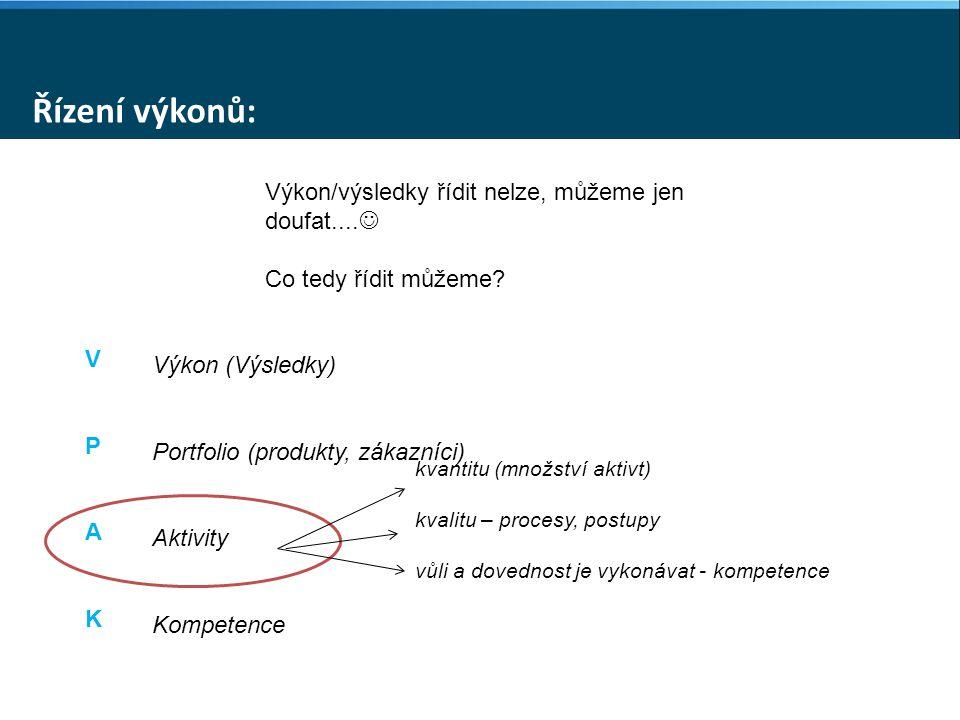 Děkuji za pozornost Zdroje: www.google.cz www.google.cz www.mymbe.cz Interní dokumenty firmy