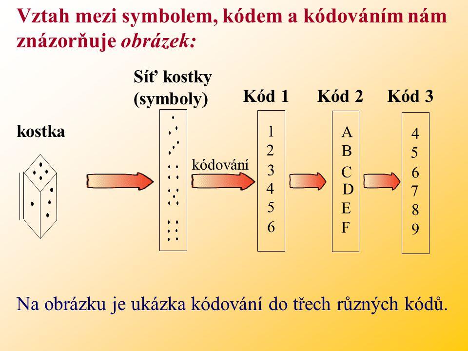 Vztah mezi symbolem, kódem a kódováním nám znázorňuje obrázek: 1 2 3 4 5 6 A B C D E F 4 5 6 7 8 9 kostka Síť kostky (symboly) Kód 1Kód 2Kód 3 Na obrázku je ukázka kódování do třech různých kódů.