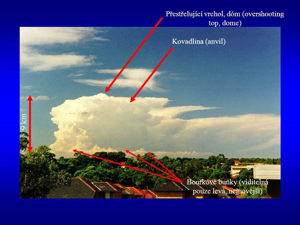 Přestřelující vrchol, dóm (overshooting top, dome) Kovadlina (anvil) 9 km Bouřkové buňky (viditelná pouze levá, nejnovější)