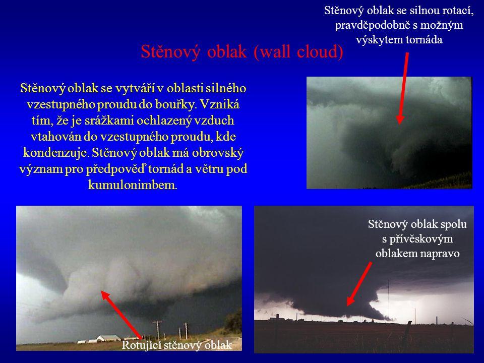 Stěnový oblak (wall cloud) Stěnový oblak se vytváří v oblasti silného vzestupného proudu do bouřky. Vzniká tím, že je srážkami ochlazený vzduch vtahov