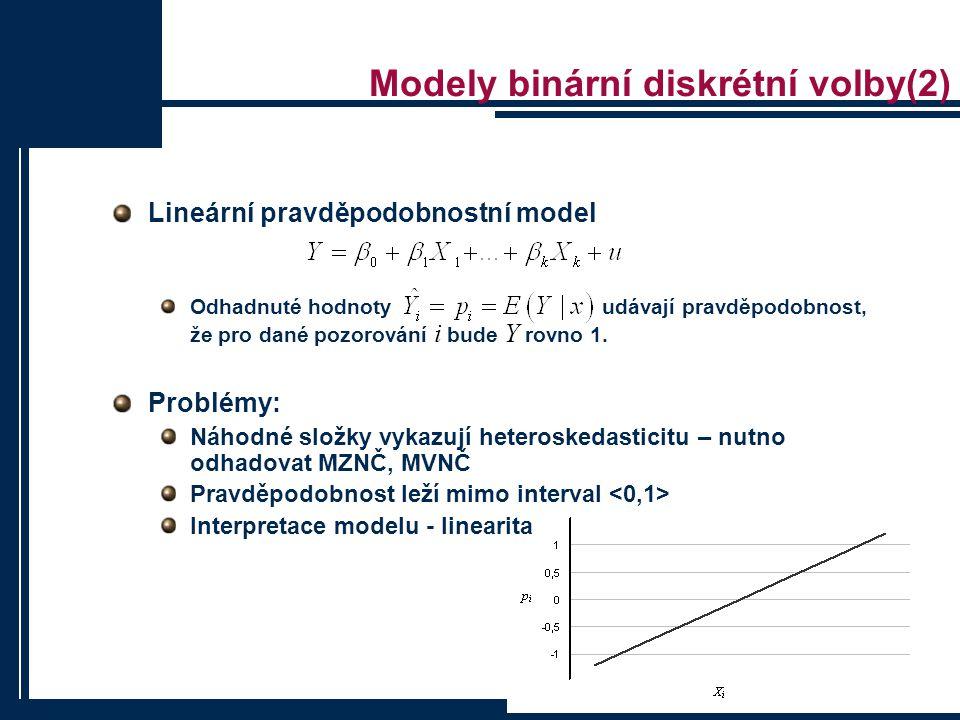 Logitový model diskrétní binární volby Využívá KDF logistického rozdělení Matematické hledisko pohledu – flexibilní a jednoduchá funkce Smysluplná interpretace Odhad pomocí MMV