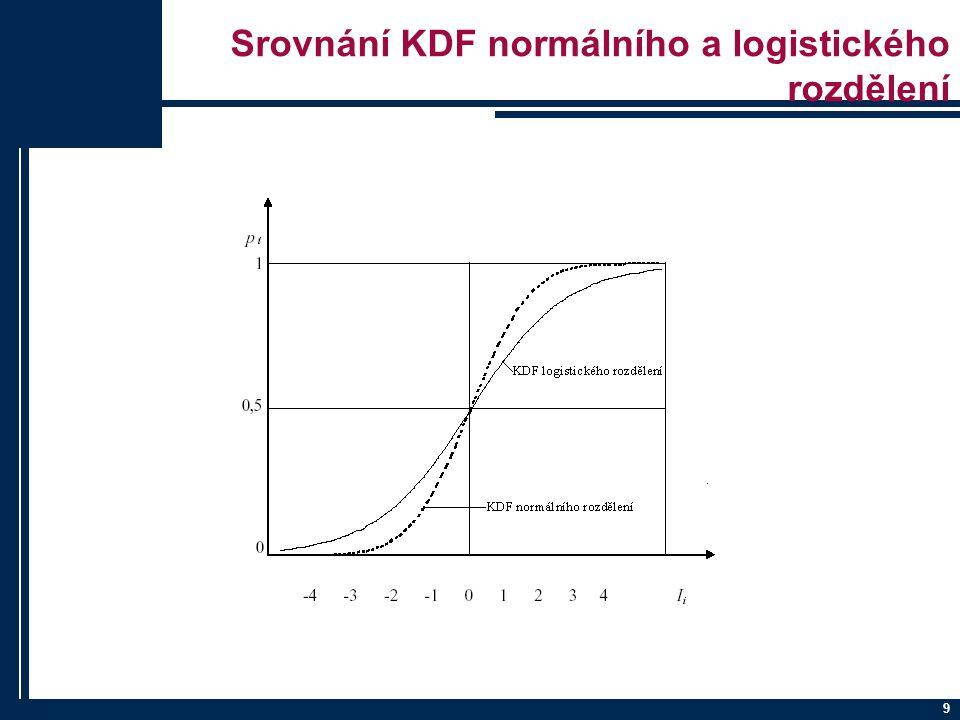 Vyhodnocení modelů LPM – Stejný princip jako pro KLRM Logit, probit Waldův chí-kvadrát test Score test Test věrohodnostním poměrem Modifikovaný R 2 10