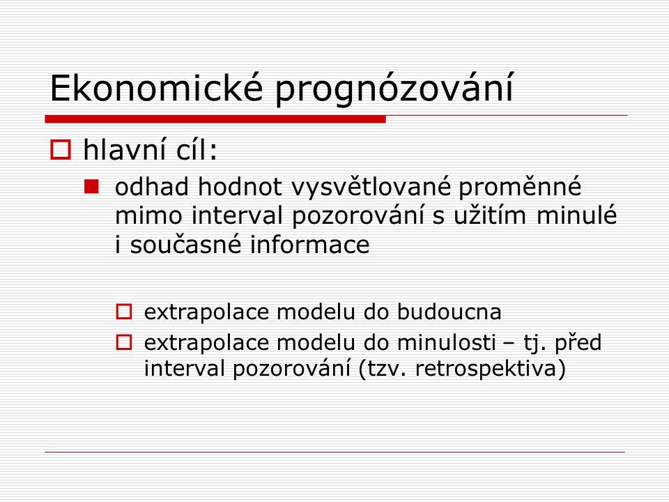 Ekonomické prognózování  hlavní cíl: odhad hodnot vysvětlované proměnné mimo interval pozorování s užitím minulé i současné informace  extrapolace m