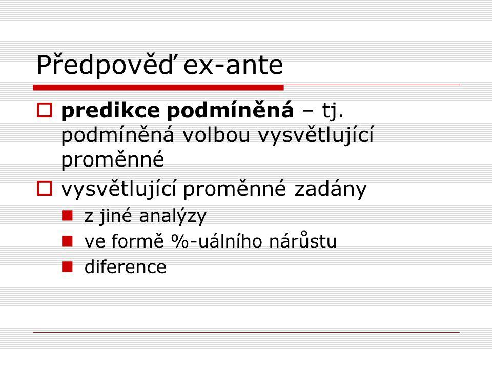 Předpověď ex-ante  predikce podmíněná – tj. podmíněná volbou vysvětlující proměnné  vysvětlující proměnné zadány z jiné analýzy ve formě %-uálního n