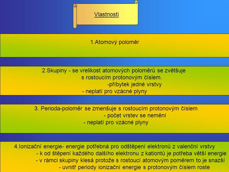 1.Atomový poloměr 2.Skupiny - se vrelikost atomových poloměrů se zvětšuje s rostoucím protonovým číslem. -příbytek jedné vrstvy - neplatí pro vzácné p