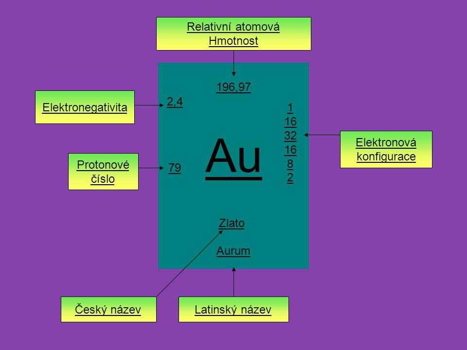 Au 79 2,4 196,97 1 16 32 16 8 2 Zlato Aurum Latinský název Český název Elektronová konfigurace Relativní atomová Hmotnost Protonové číslo Elektronegat