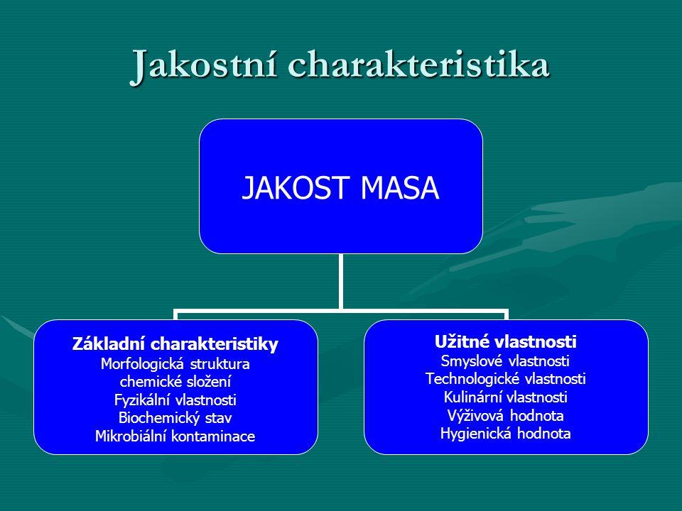 Jakostní charakteristika JAKOST MASA Základní charakteristiky Morfologická struktura chemické složení Fyzikální vlastnosti Biochemický stav Mikrobiální kontaminace Užitné vlastnosti Smyslové vlastnosti Technologické vlastnosti Kulinární vlastnosti Výživová hodnota Hygienická hodnota