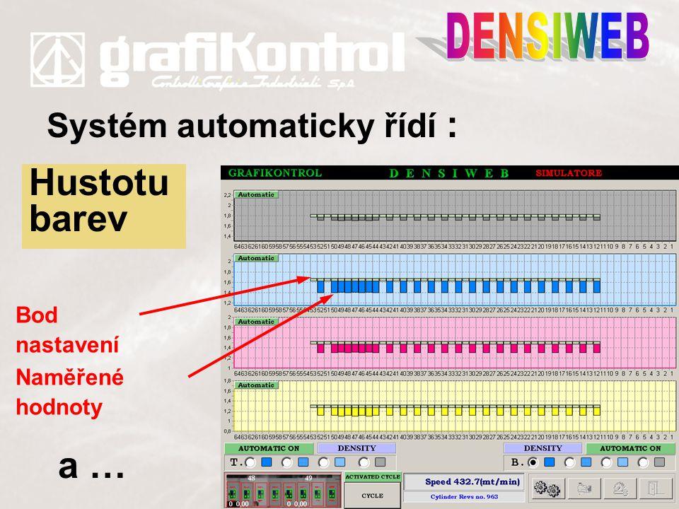 Systém automaticky řídí : a … Hustotu barev Bod nastavení Naměřené hodnoty