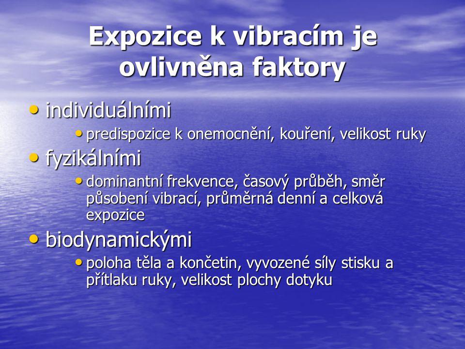 Expozice k vibracím je ovlivněna faktory individuálními individuálními predispozice k onemocnění, kouření, velikost ruky predispozice k onemocnění, ko