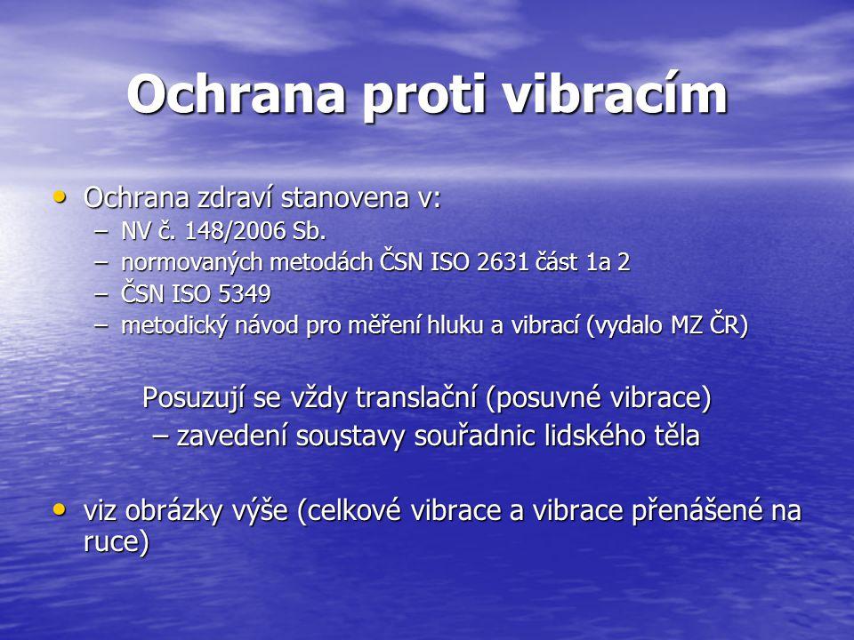Ochrana proti vibracím Ochrana zdraví stanovena v: Ochrana zdraví stanovena v: –NV č. 148/2006 Sb. –normovaných metodách ČSN ISO 2631 část 1a 2 –ČSN I