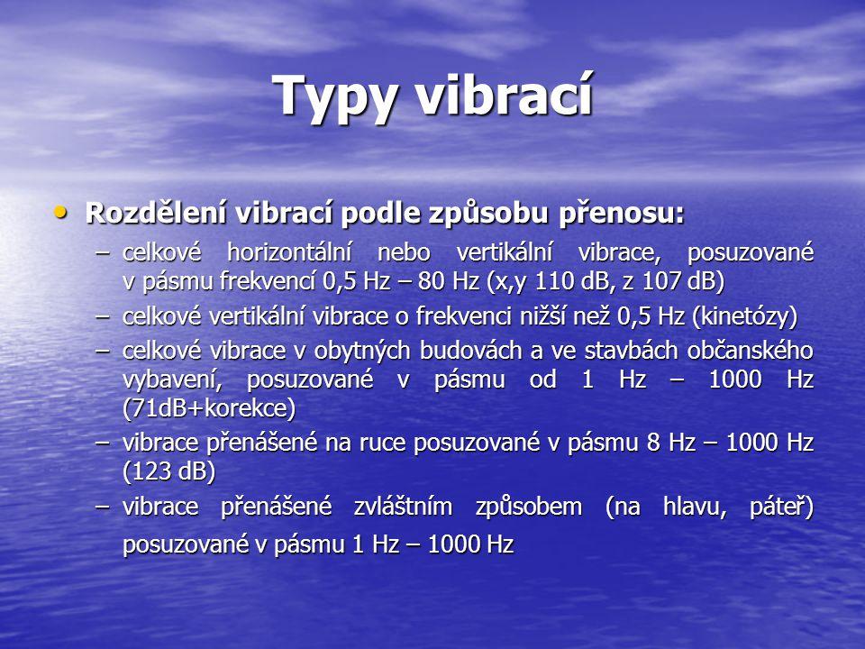 Typy vibrací Rozdělení vibrací podle způsobu přenosu: Rozdělení vibrací podle způsobu přenosu: –celkové horizontální nebo vertikální vibrace, posuzova