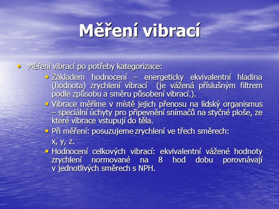 Měření vibrací Měření vibrací po potřeby kategorizace: Měření vibrací po potřeby kategorizace: Základem hodnocení – energeticky ekvivalentní hladina (
