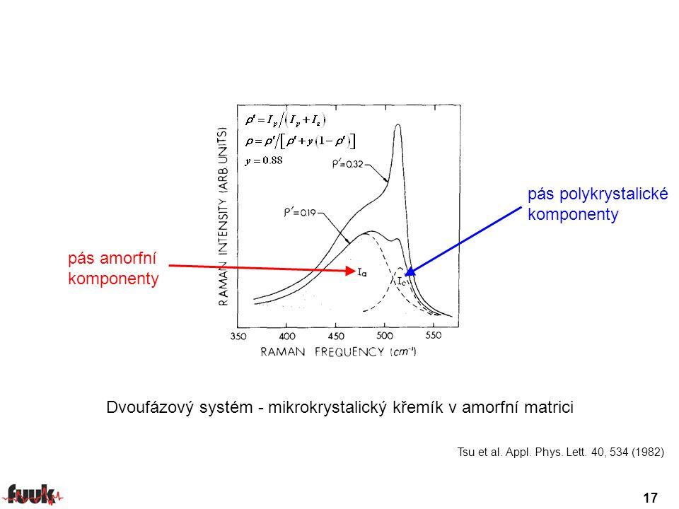 Tsu et al. Appl. Phys. Lett. 40, 534 (1982) Dvoufázový systém - mikrokrystalický křemík v amorfní matrici pás amorfní komponenty pás polykrystalické k