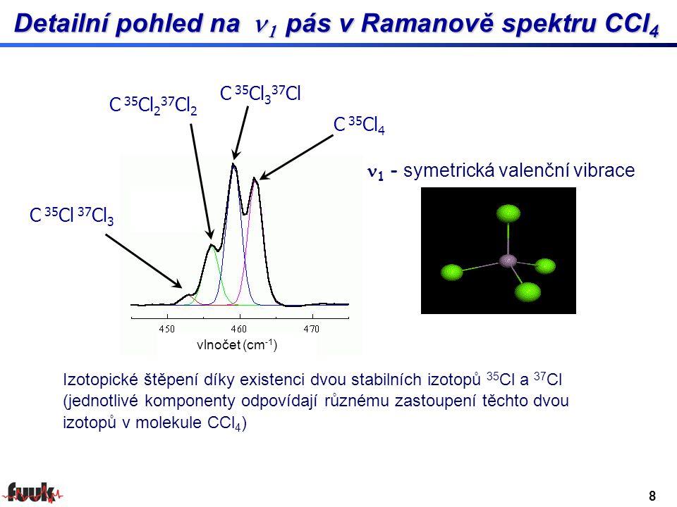 Detailní pohled na  pás v Ramanově spektru CCl 4 Izotopické štěpení díky existenci dvou stabilních izotopů 35 Cl a 37 Cl (jednotlivé komponenty odpov