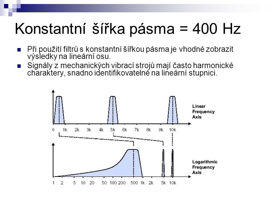 Konstantní šířka pásma = 400 Hz Při použití filtrů s konstantní šířkou pásma je vhodné zobrazit výsledky na lineární osu. Signály z mechanických vibra