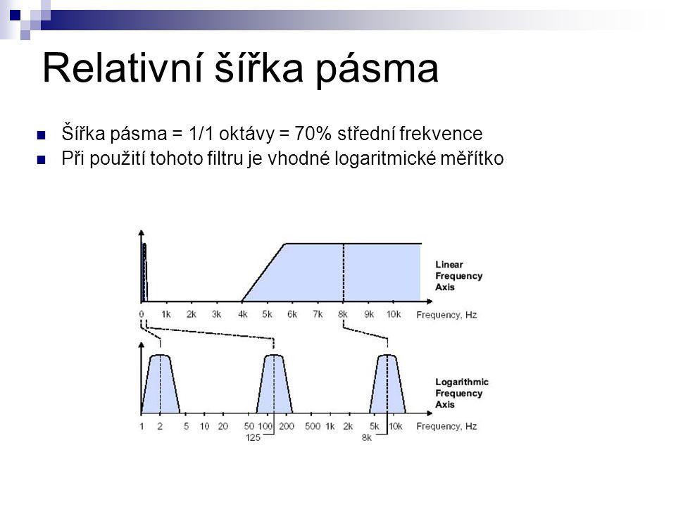 Relativní šířka pásma Šířka pásma = 1/1 oktávy = 70% střední frekvence Při použití tohoto filtru je vhodné logaritmické měřítko
