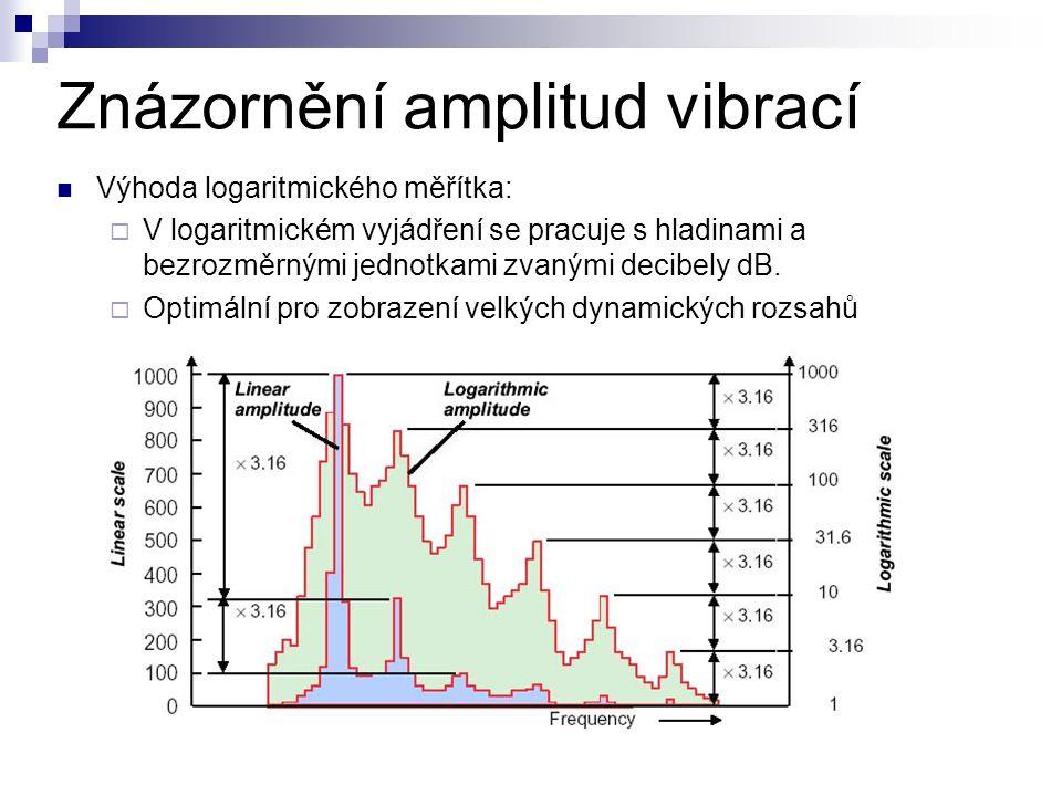 Znázornění amplitud vibrací Výhoda logaritmického měřítka:  V logaritmickém vyjádření se pracuje s hladinami a bezrozměrnými jednotkami zvanými decib