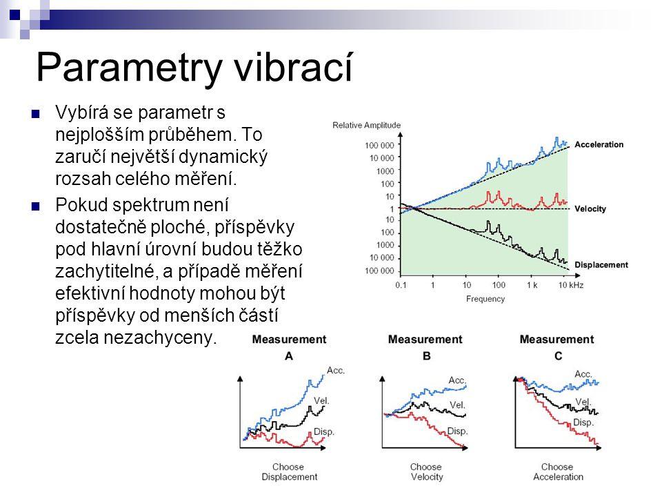 Parametry vibrací Vybírá se parametr s nejplošším průběhem. To zaručí největší dynamický rozsah celého měření. Pokud spektrum není dostatečně ploché,