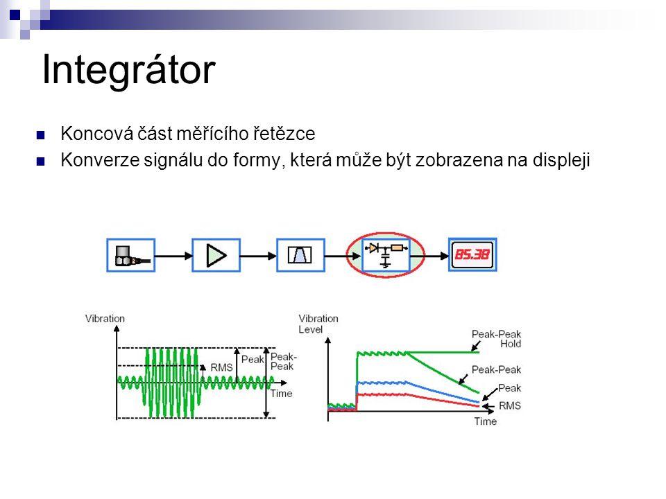 Integrátor Koncová část měřícího řetězce Konverze signálu do formy, která může být zobrazena na displeji