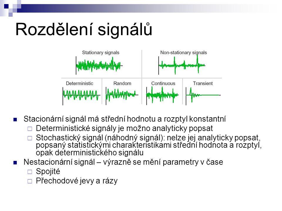 Rozdělení signálů Stacionární signál má střední hodnotu a rozptyl konstantní  Deterministické signály je možno analyticky popsat  Stochastický signá