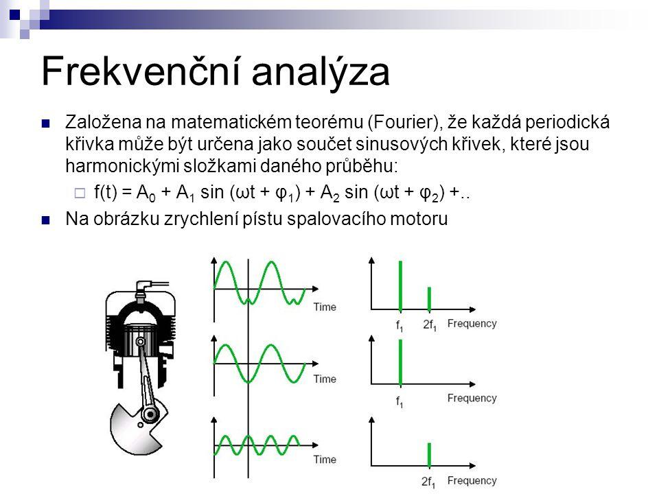 Určující veličiny vibrací Pokud budeme posuzovat veličiny z hlediska frekvenční oblasti, tak pro nízké frekvence (řádově Hertzy) je vhodné vyhodnocovat amplitudu, pro vysokofrekvenční složky kmitání je vhodné vyhodnocovat efektivní hodnotu zrychlení.