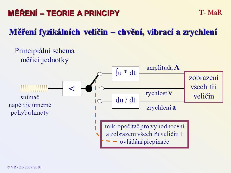 T- MaR MĚŘENÍ – TEORIE A PRINCIPY © VR - ZS 2009/2010 Měření fyzikálních veličin – chvění, vibrací a zrychlení < ∫u * dt amplituda A du / dt rychlost