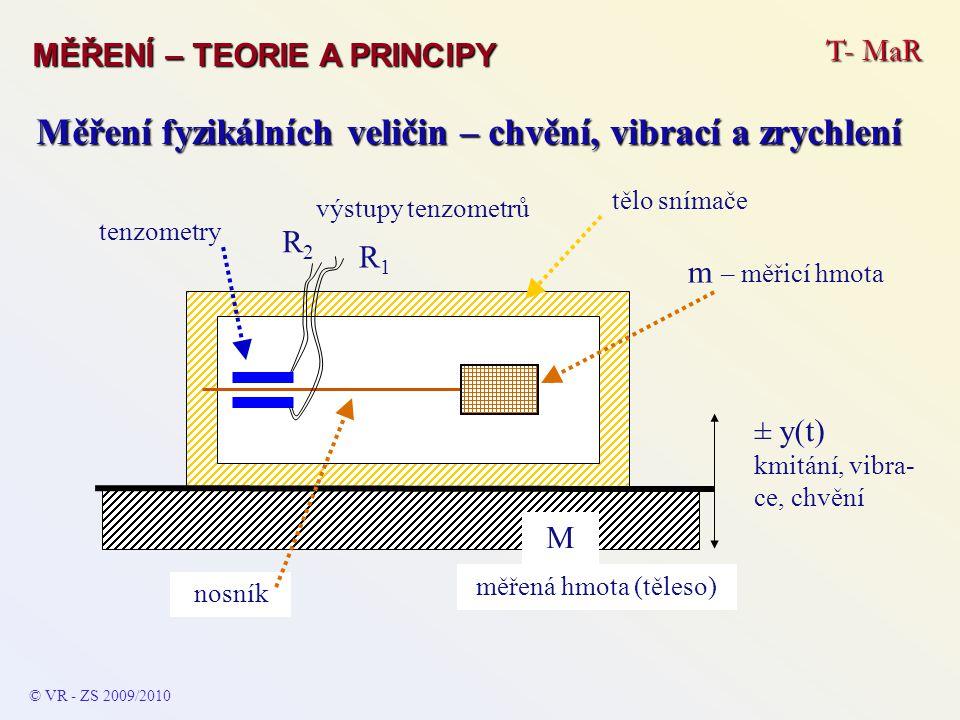 T- MaR MĚŘENÍ – TEORIE A PRINCIPY © VR - ZS 2009/2010 A Měření fyzikálních veličin – chvění, vibrací a zrychlení Indukčnostní snímač akcelerace Feromagnetická seizmická hmota je upevněna čtyřmi plochými pružinami mezi snímacími cívkami.