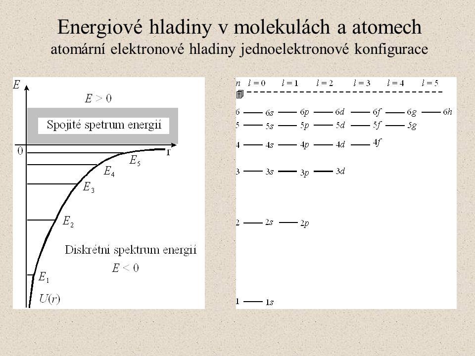Energiové hladiny v molekulách a atomech atomární elektronové hladiny jednoelektronové konfigurace