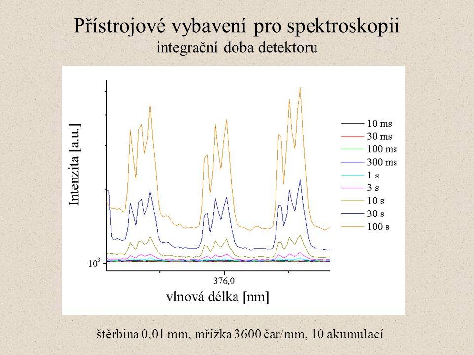 Přístrojové vybavení pro spektroskopii integrační doba detektoru štěrbina 0,01 mm, mřížka 3600 čar/mm, 10 akumulací
