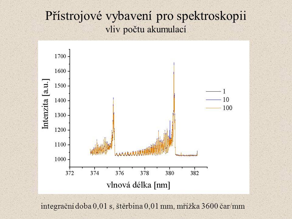 Přístrojové vybavení pro spektroskopii vliv počtu akumulací integrační doba 0,01 s, štěrbina 0,01 mm, mřížka 3600 čar/mm