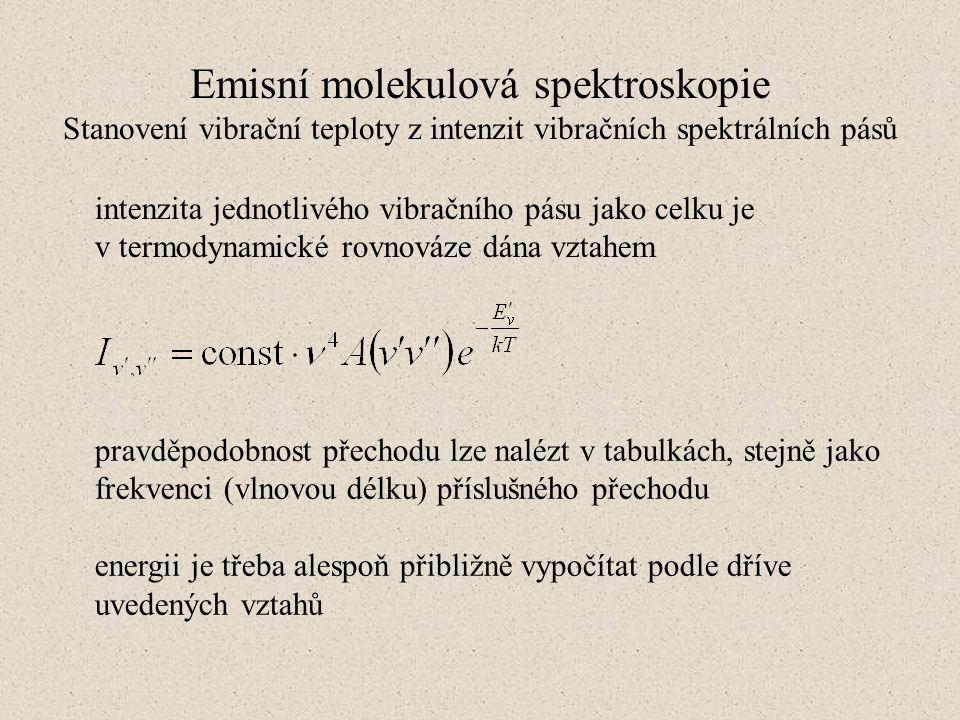 Emisní molekulová spektroskopie Stanovení vibrační teploty z intenzit vibračních spektrálních pásů intenzita jednotlivého vibračního pásu jako celku j