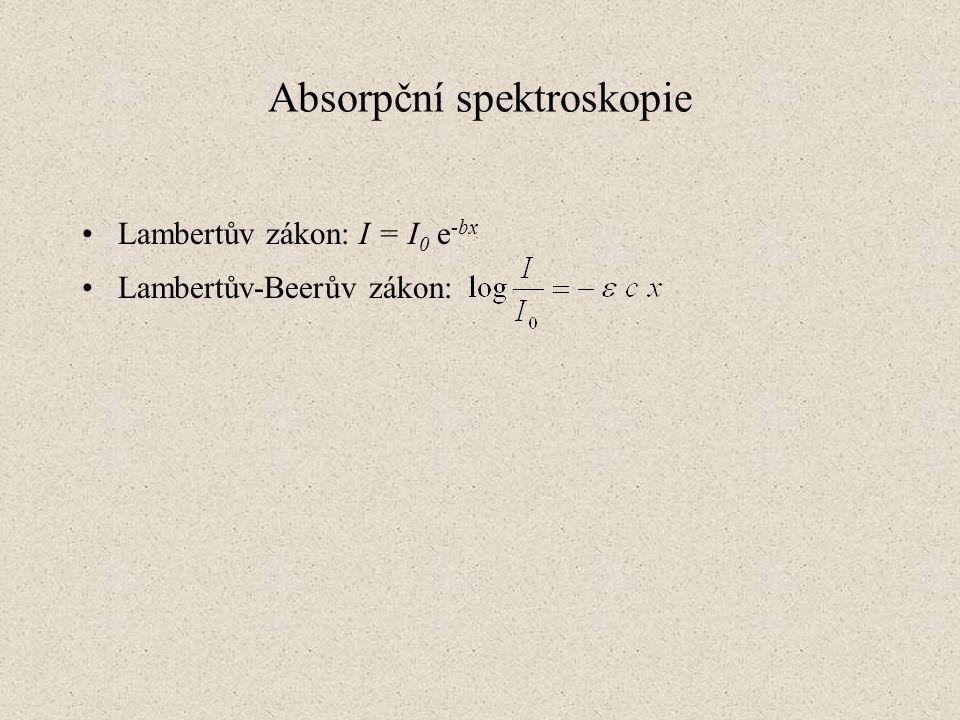 Absorpční spektroskopie Lambertův zákon: I = I 0 e -bx Lambertův-Beerův zákon: