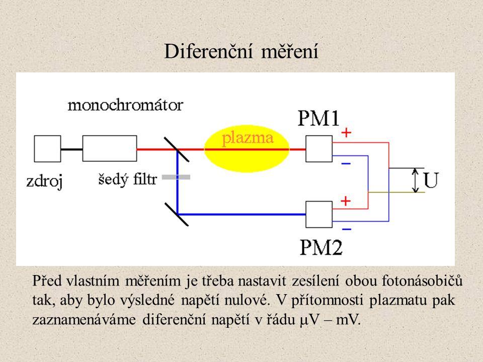 Diferenční měření Před vlastním měřením je třeba nastavit zesílení obou fotonásobičů tak, aby bylo výsledné napětí nulové. V přítomnosti plazmatu pak