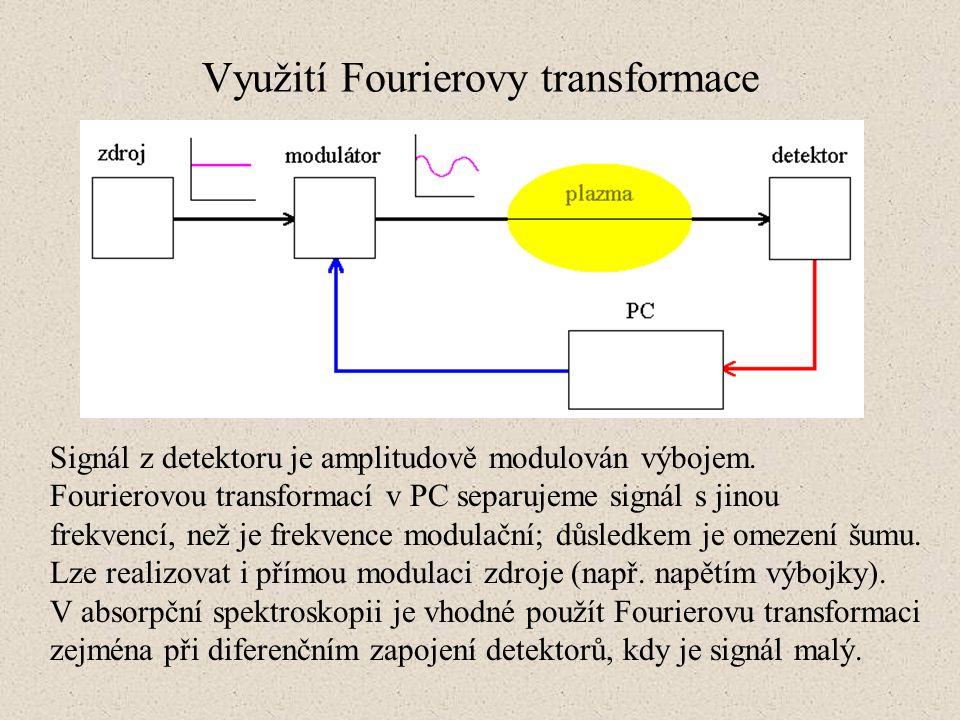 Využití Fourierovy transformace Signál z detektoru je amplitudově modulován výbojem. Fourierovou transformací v PC separujeme signál s jinou frekvencí