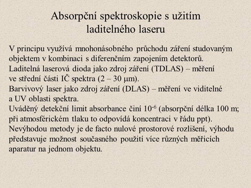 Absorpční spektroskopie s užitím laditelného laseru V principu využívá mnohonásobného průchodu záření studovaným objektem v kombinaci s diferenčním za