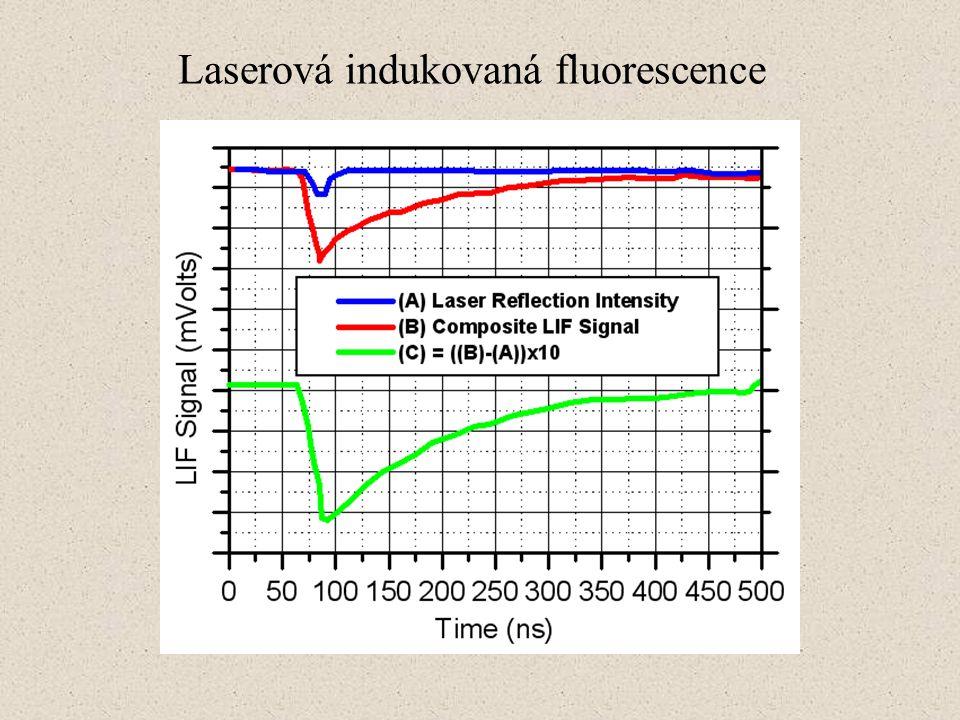 Laserová indukovaná fluorescence x