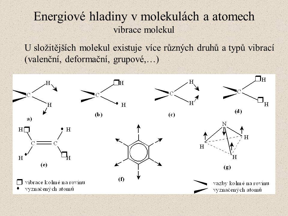 Energiové hladiny v molekulách a atomech vibrace molekul U složitějších molekul existuje více různých druhů a typů vibrací (valenční, deformační, grup