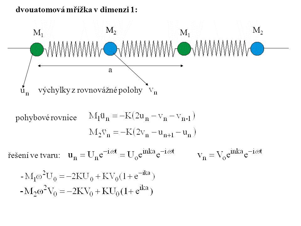 dvouatomová mřížka v dimenzi 1: pohybové rovnice M1M1 M2M2 a M2M2 M2M2 M1M1 výchylky z rovnovážné polohy řešení ve tvaru: