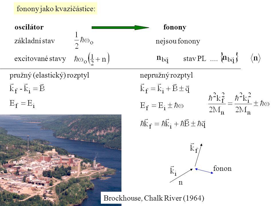 fonony jako kvazičástice: oscilátor základní stav excitované stavy stav PL.... fonony nejsou fonony pružný (elastický) rozptylnepružný rozptyl n Brock