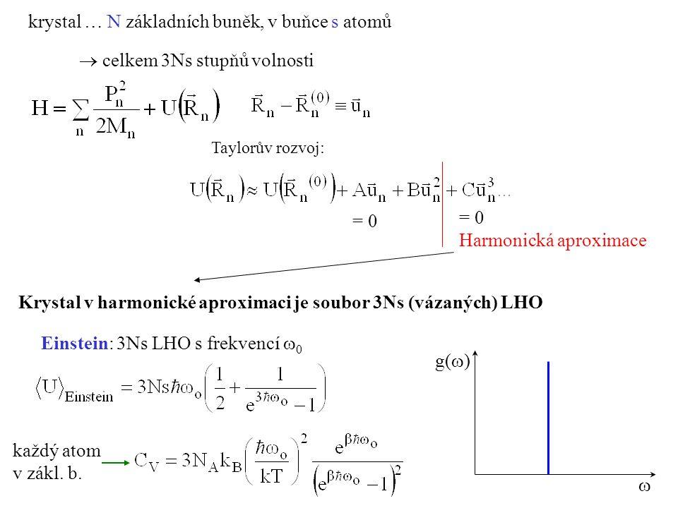 Taylorův rozvoj: krystal … N základních buněk, v buňce s atomů  celkem 3Ns stupňů volnosti = 0 Harmonická aproximace Krystal v harmonické aproximaci