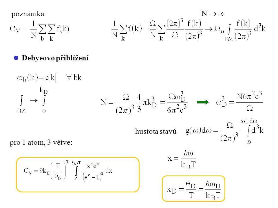  Debyeovo přiblížení N   poznámka: pro 1 atom, 3 větve: hustota stavů