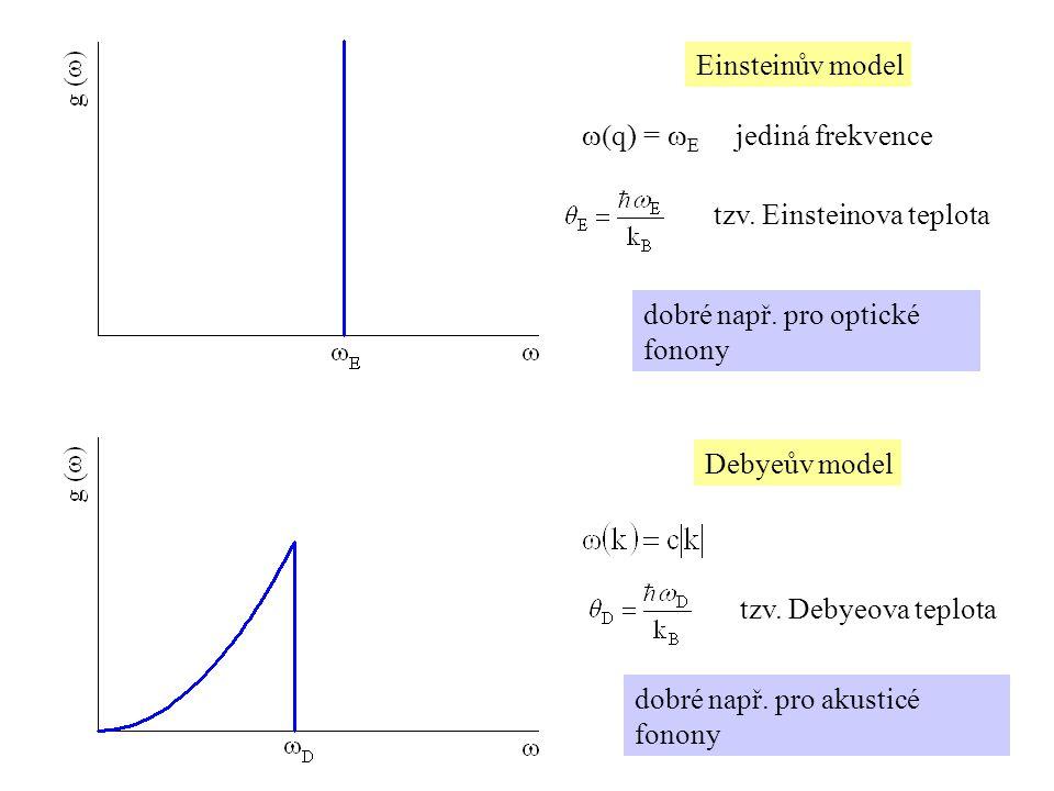 Einsteinův model Debyeův model  q) =  E jediná frekvence dobré např. pro optické fonony dobré např. pro akusticé fonony tzv. Einsteinova teplota tz