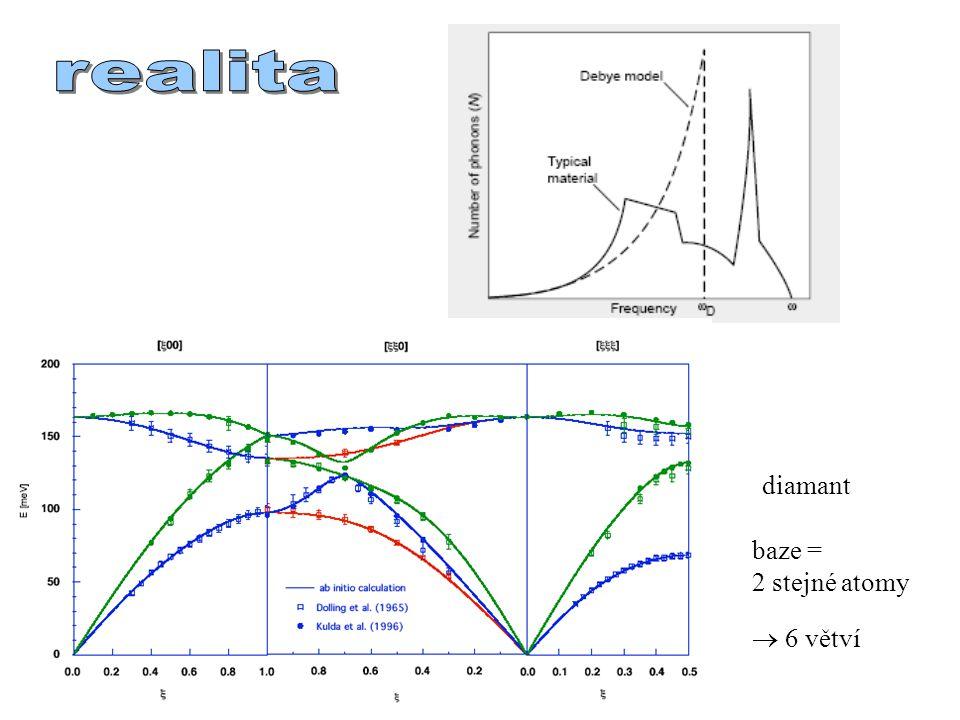 diamant baze = 2 stejné atomy  6 větví