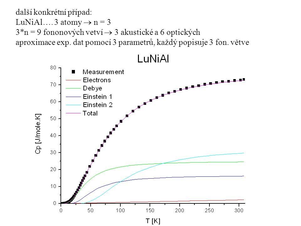 další konkrétní případ: LuNiAl…. 3 atomy  n = 3 3*n = 9 fononových vetví  3 akustické a 6 optických aproximace exp. dat pomocí 3 parametrů, každý po