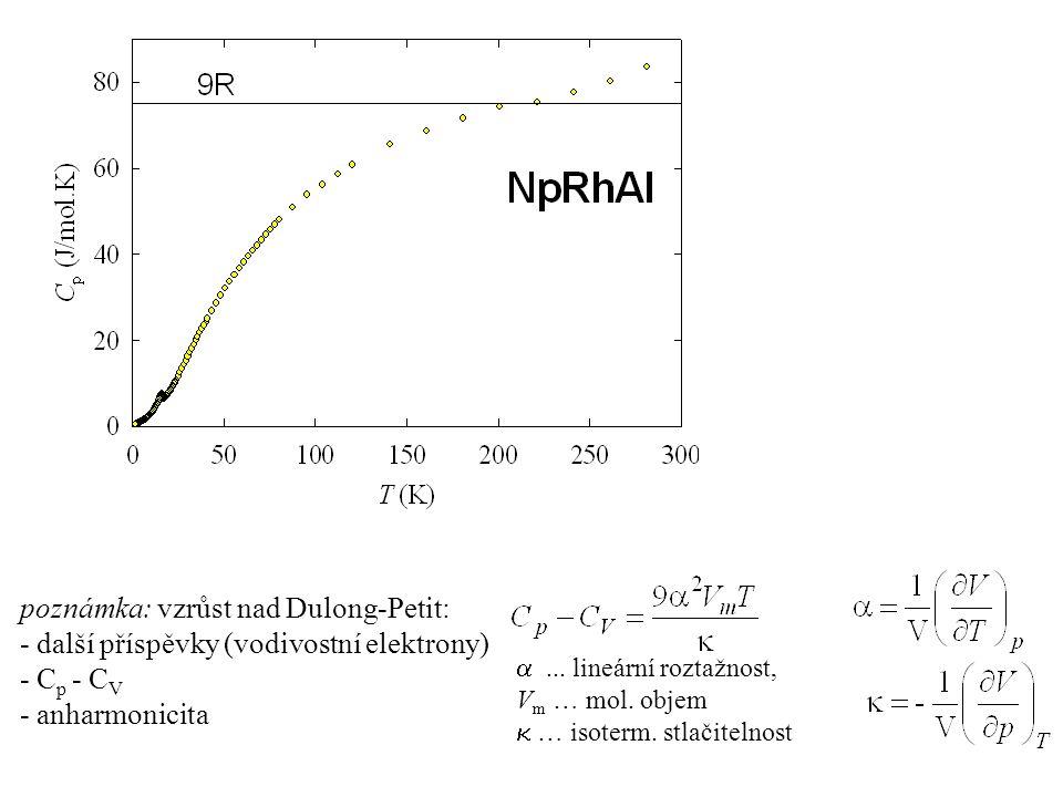 poznámka: vzrůst nad Dulong-Petit: - další příspěvky (vodivostní elektrony) - C p - C V - anharmonicita ... lineární roztažnost, V m … mol. objem  …