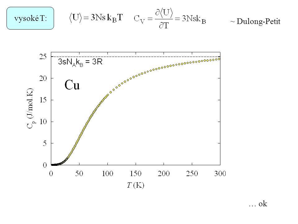 krystal: s atomů v primitivní b.